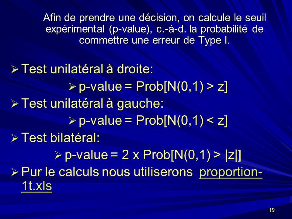 Test unilatéral à droite: p-value = Prob[N(0,1) > z]
